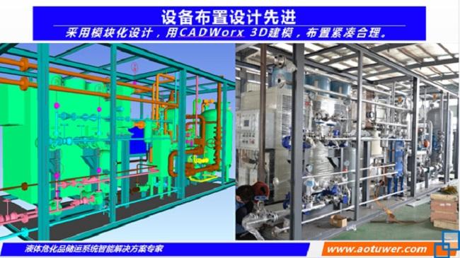 什么是撬装式加气站?撬装式(LNG)加气站的优势